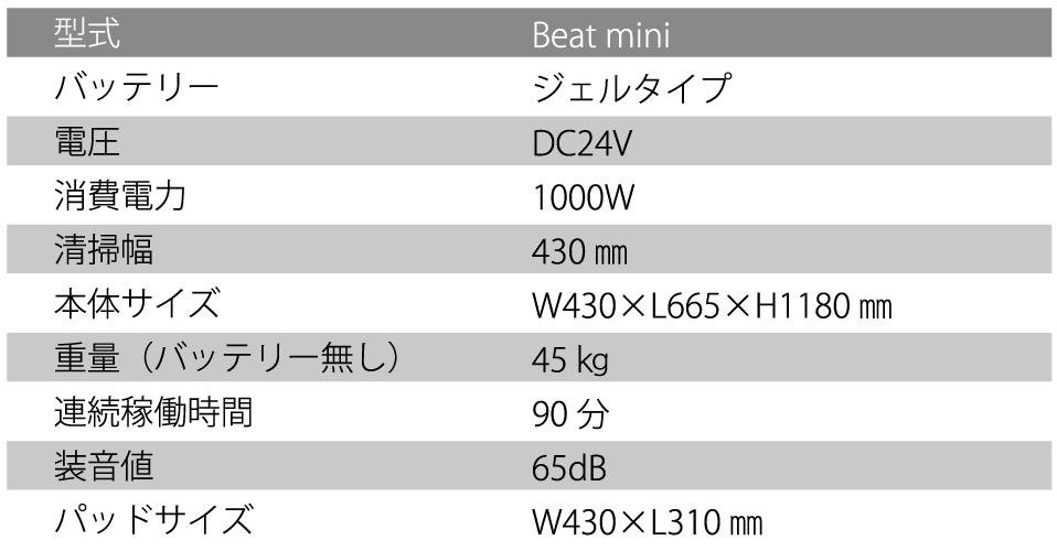 ランダムオービタルマシンBeat mini